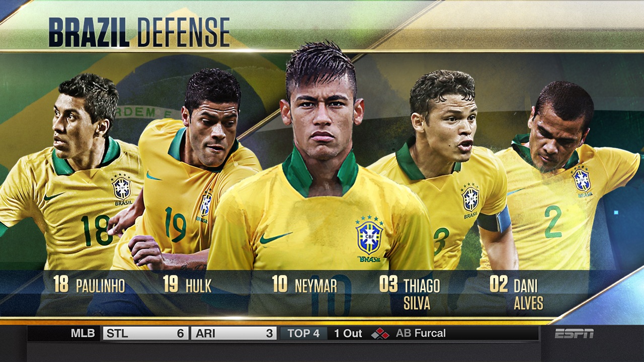2014 FIFA WORLD CUP – Insert Graphics