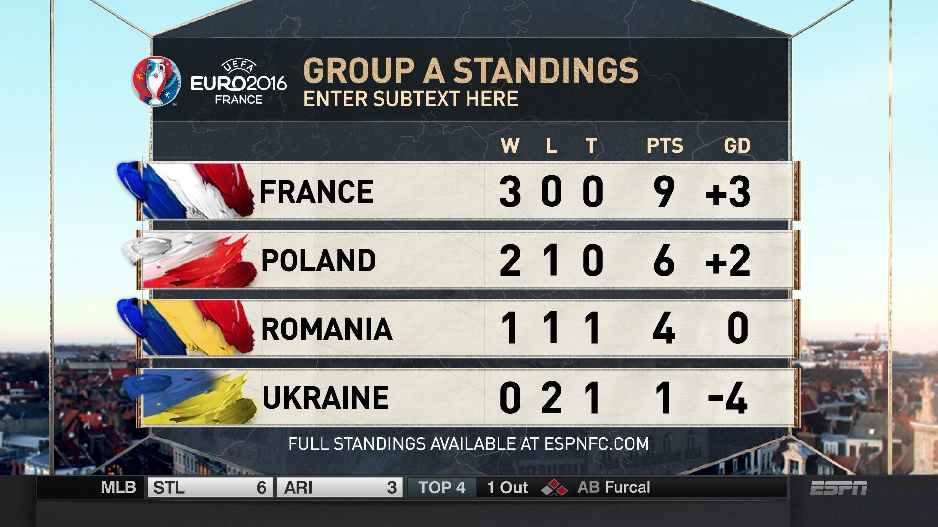 EURO 2016 – INSERT GRAPHICS